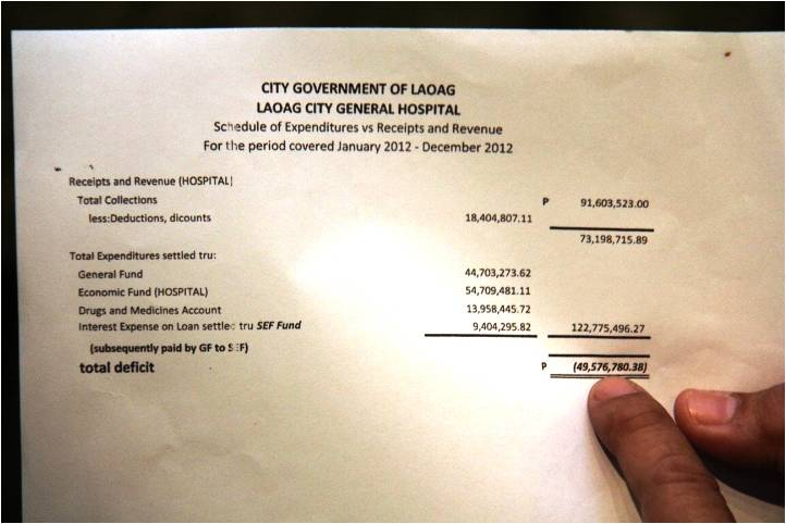 Roger: document shows LCGH is losing money